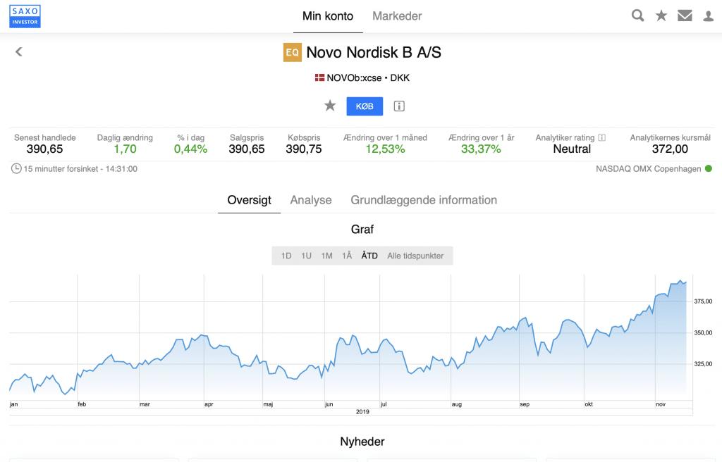 Overblik over aktie hos SaxoInvestor
