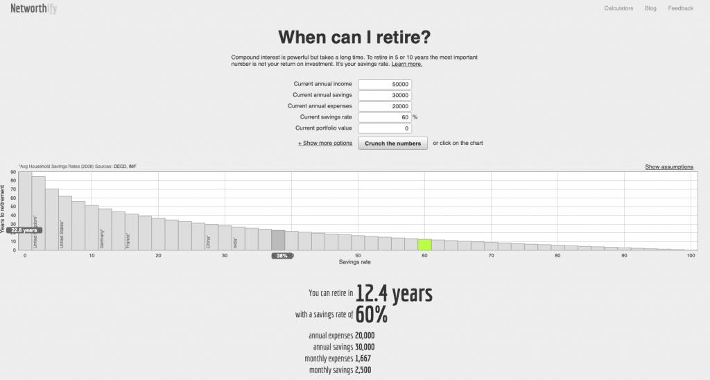 Økonomisk uafhængighed beregner - hvornår kan jeg gå på pension?