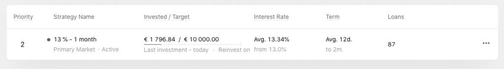 Se min auto-invest hos Mintos, der er en crowdlending-platform.